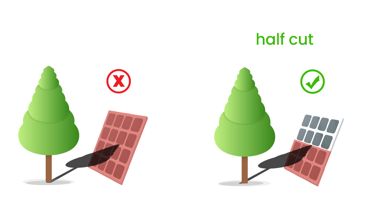 half-cut-photovoltaic-panels