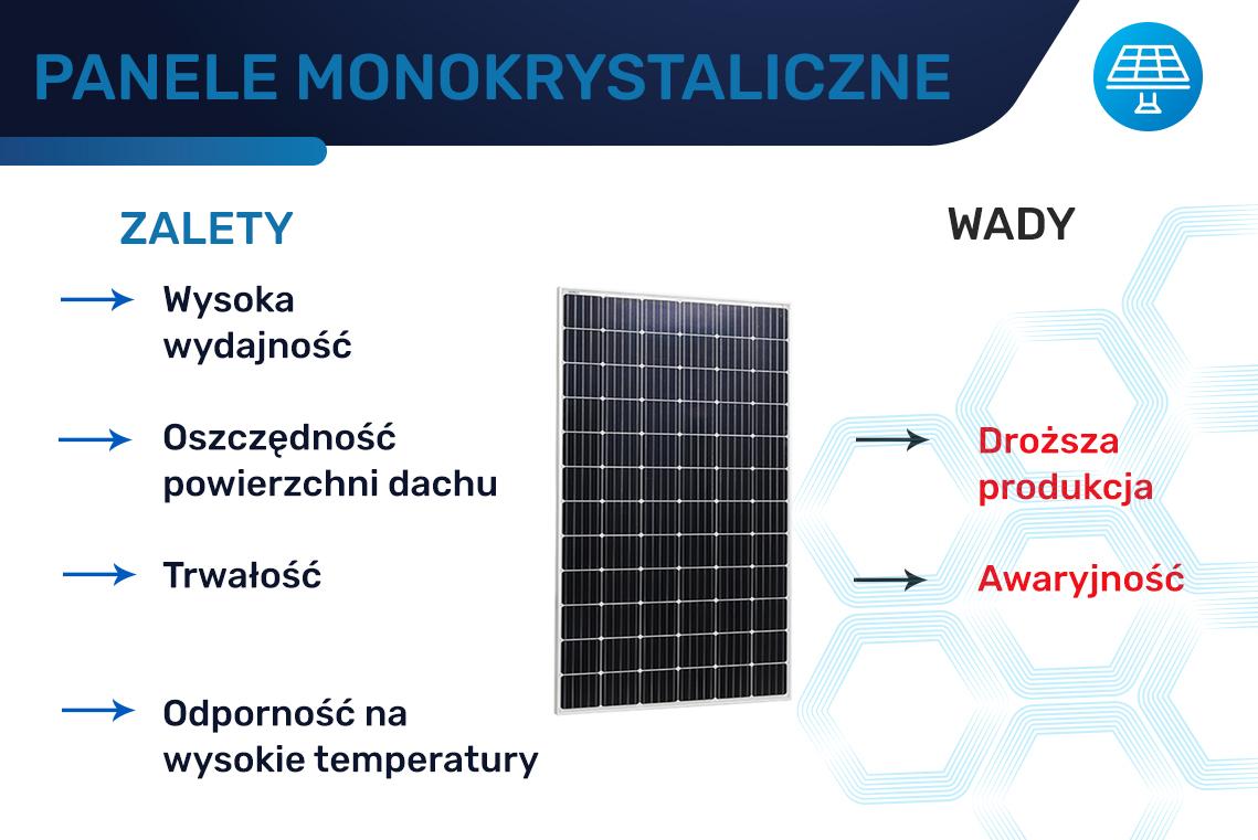 panele-monokrystaliczne-wady-zalety-02