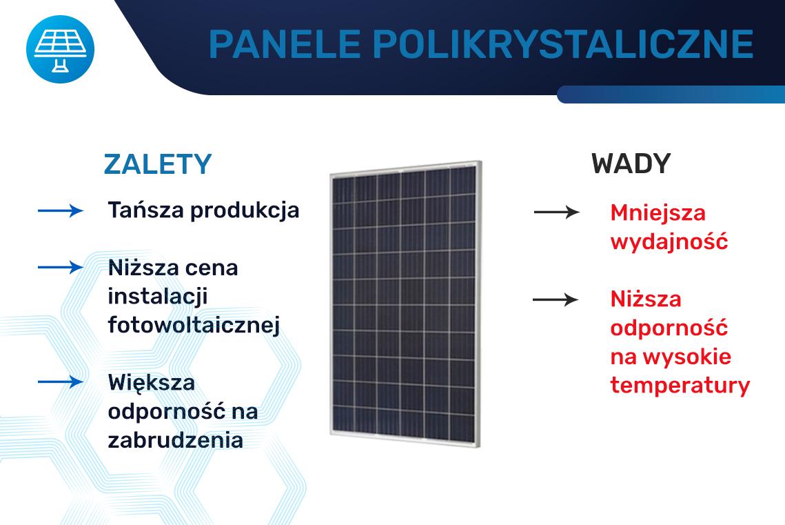 panele-polikrystaliczne-wady-zalety-01