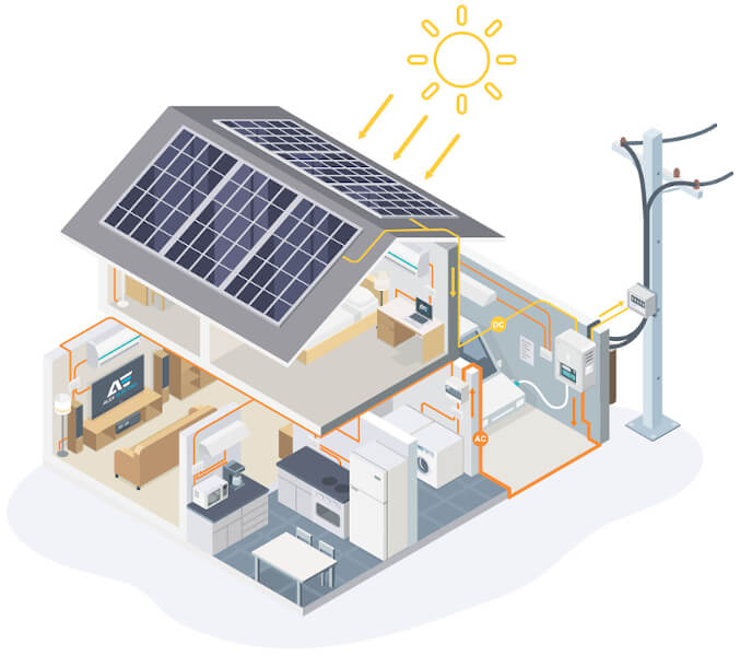 schemat-instalacji-fotowoltaicznej-2021-alex-electro 600px